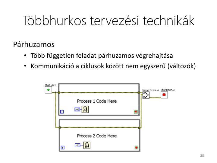 Többhurkos tervezési technikák