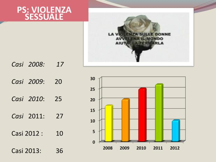 PS: VIOLENZA SESSUALE