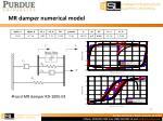 mr damper numerical model