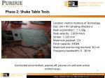phase 2 shake table tests