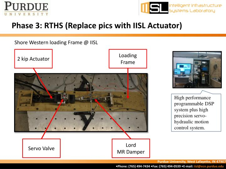Phase 3: RTHS (Replace pics with IISL Actuator)