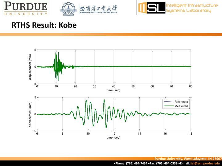 RTHS Result: Kobe