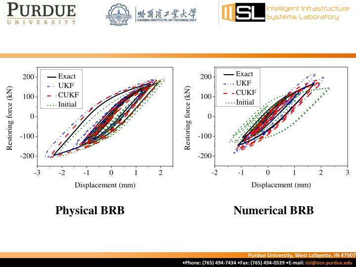 Physical BRB