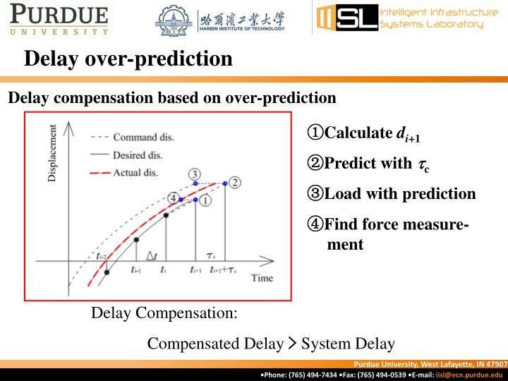 Delay over-prediction