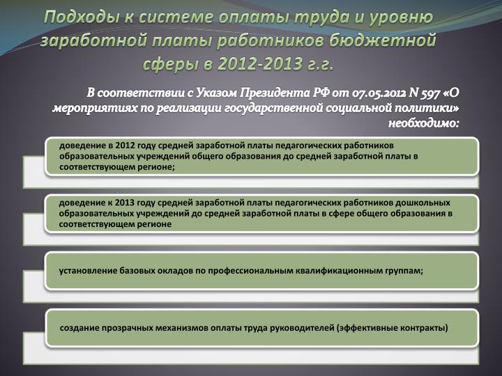 Подходы к системе оплаты труда и уровню заработной платы работников бюджетной сферы в 2012-2013 г.г.