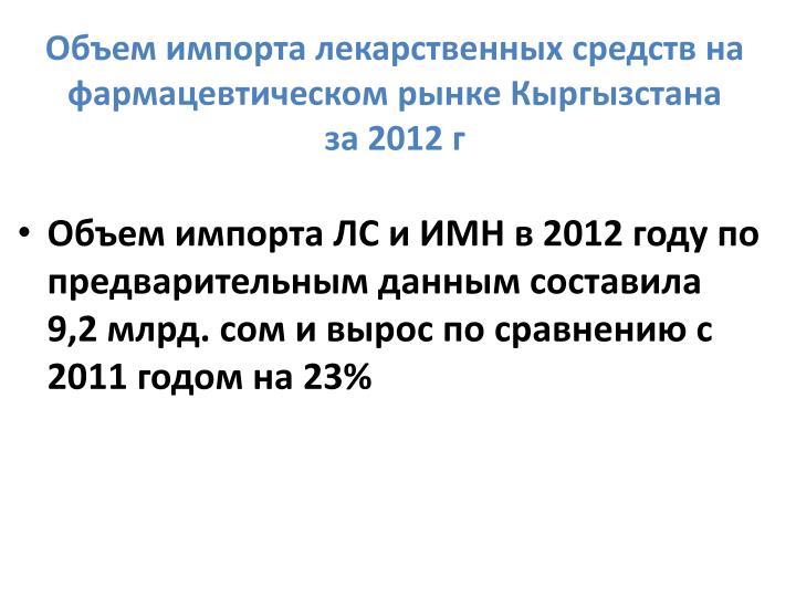 Объем импорта лекарственных средств на  фармацевтическом рынке Кыргызстана