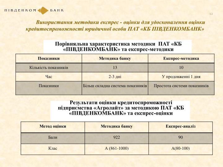 Порівняльна характеристика методики  ПАТ «КБ «ПІВДЕНКОМБАНК» та експрес-методики