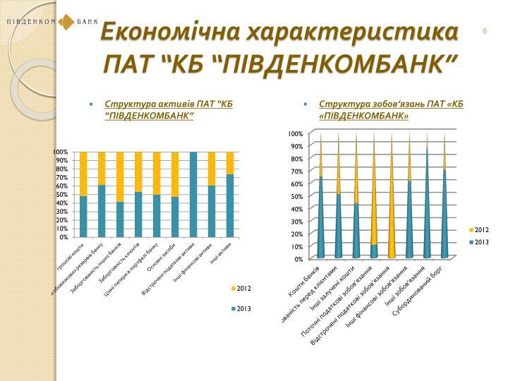 """Економічна характеристика ПАТ """"КБ """"ПІВДЕНКОМБАНК"""""""