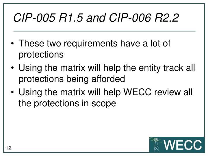 CIP-005 R1.5 and CIP-006 R2.2