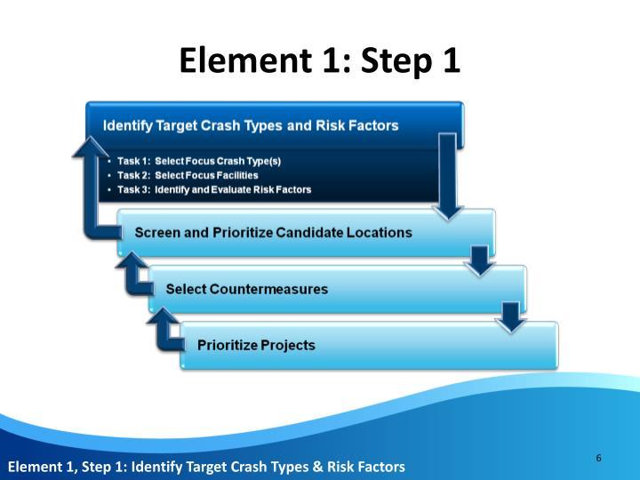 Element 1: Step 1
