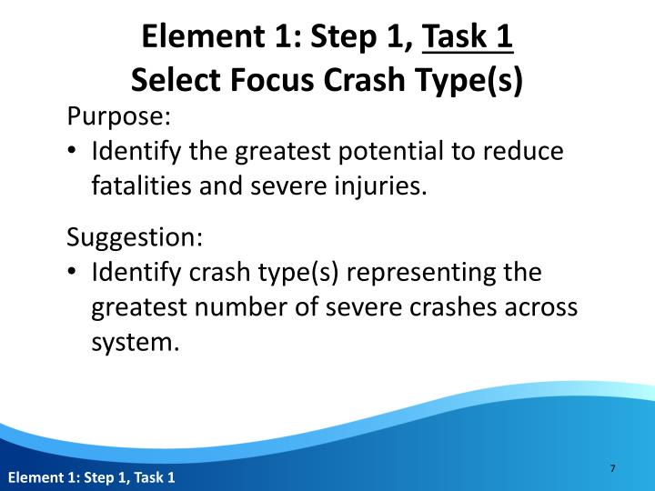Element 1: Step 1,