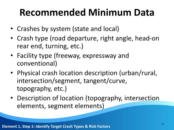 Recommended Minimum Data