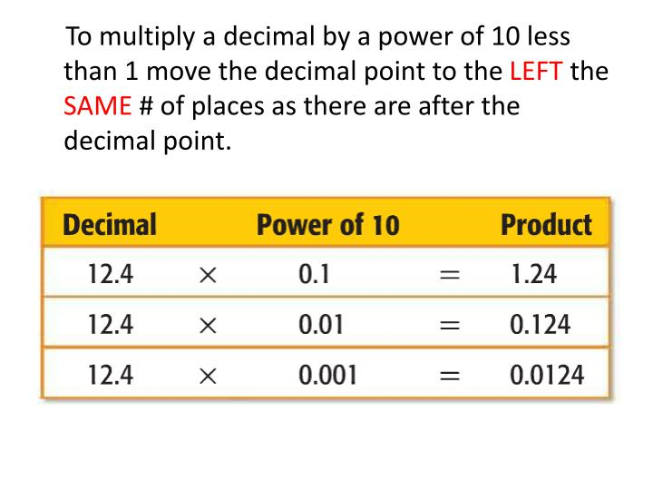 To multiply a decimal by a power of 10 less than 1 move the decimal point to the