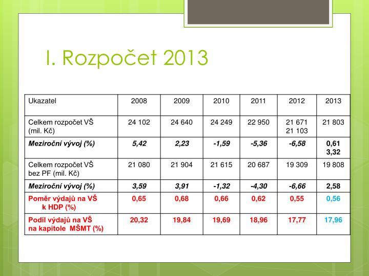 I. Rozpočet 2013