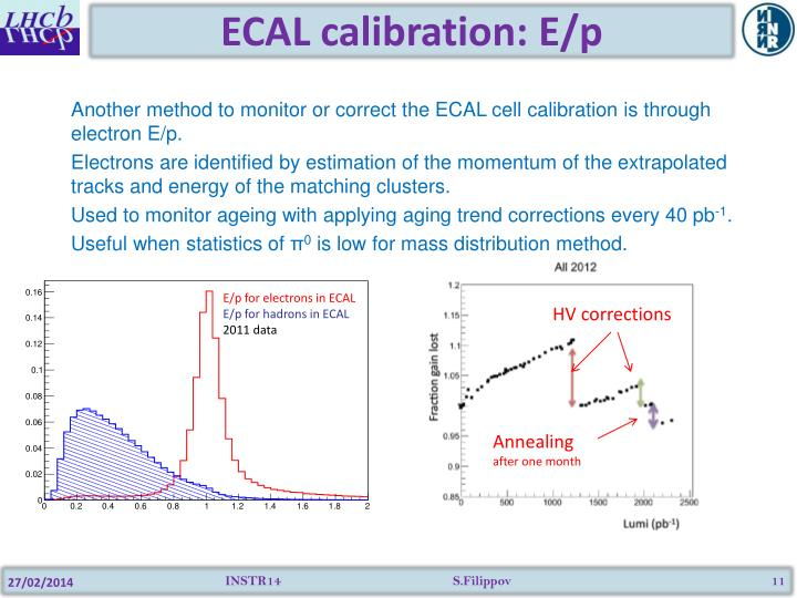 ECAL calibration: E/p