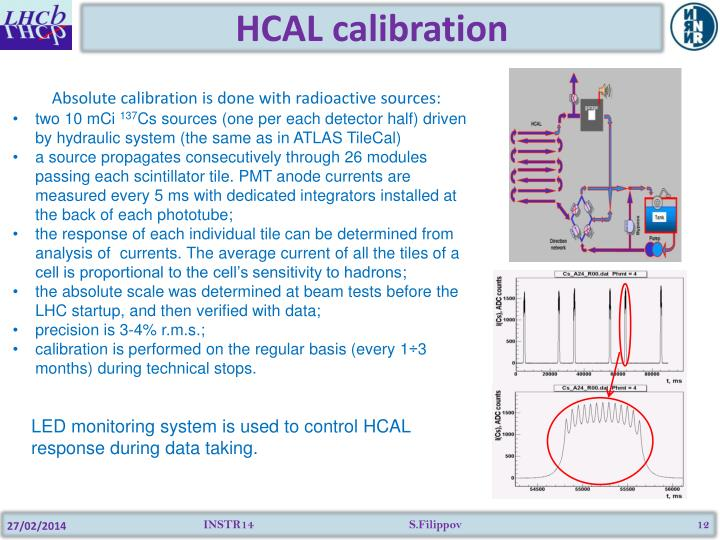 HCAL calibration