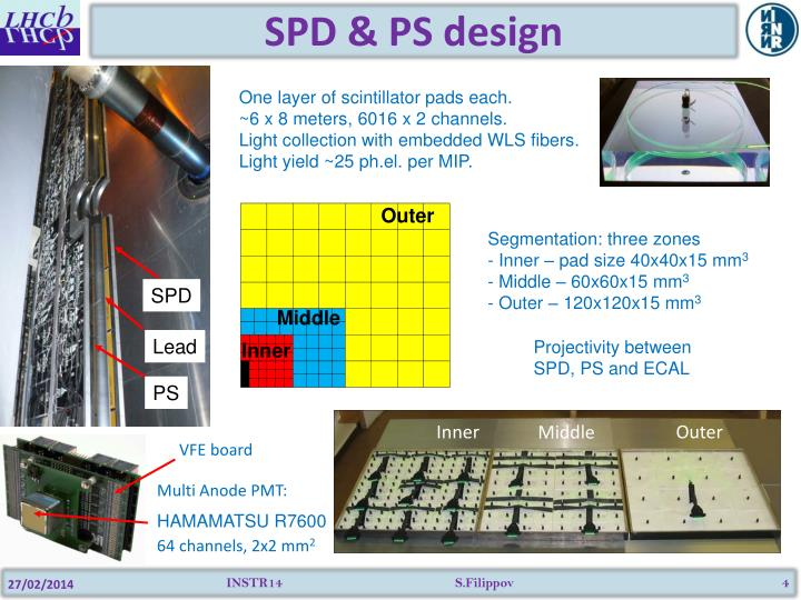 SPD & PS design