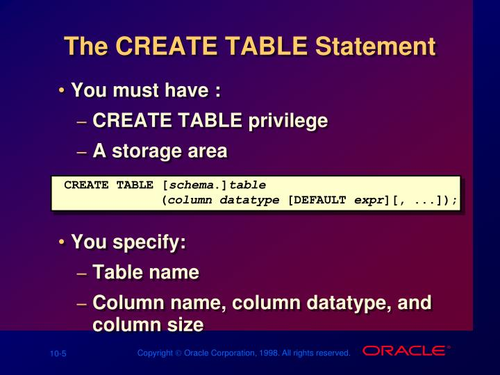 The CREATE TABLE Statement