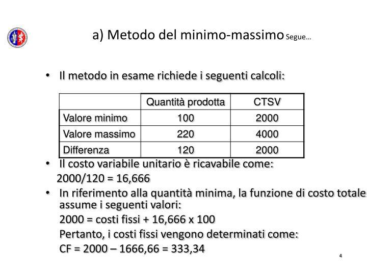 a) Metodo del minimo-massimo