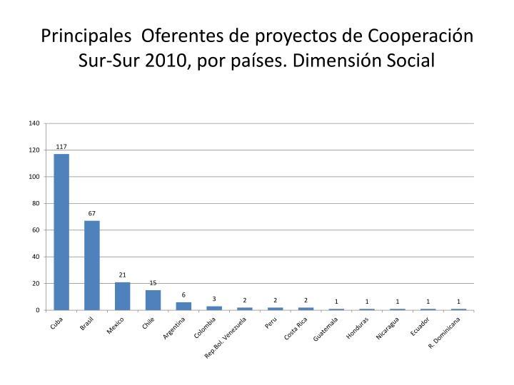 Principales  Oferentes de proyectos de Cooperación Sur-Sur 2010, por países. Dimensión Social