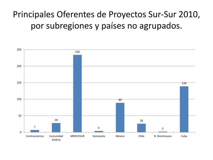 Principales Oferentes de Proyectos Sur-Sur 2010, por subregiones y países no agrupados.