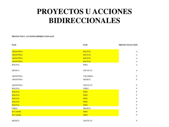 PROYECTOS U ACCIONES BIDIRECCIONALES