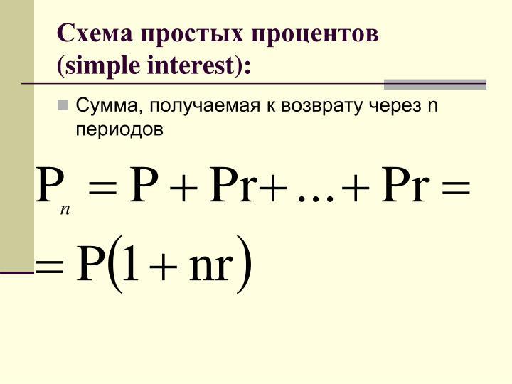 Схема простых процентов