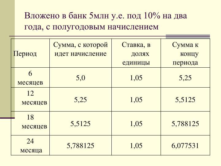 Вложено в банк 5млн у.е. под 10% на два года, с полугодовым начислением