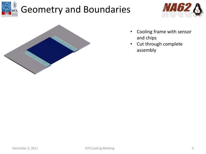 Geometry and Boundaries
