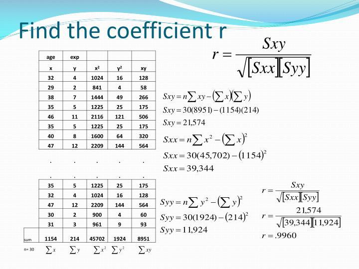 Find the coefficient r