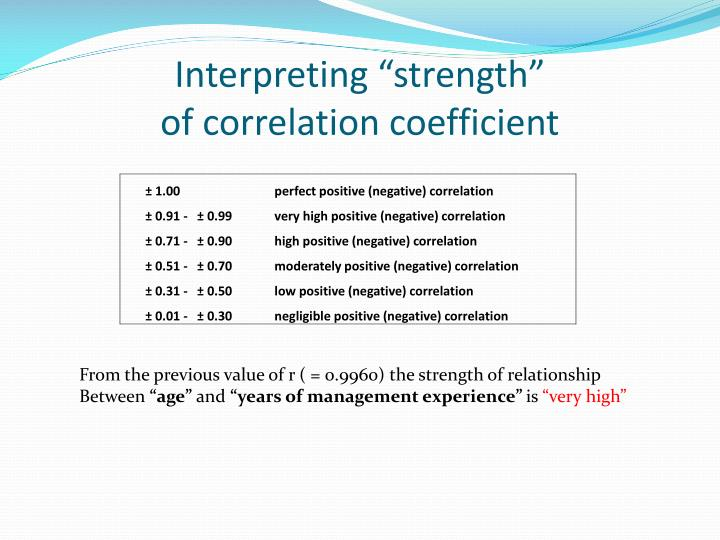 "Interpreting ""strength"""