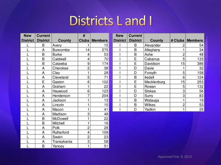 Districts L and I