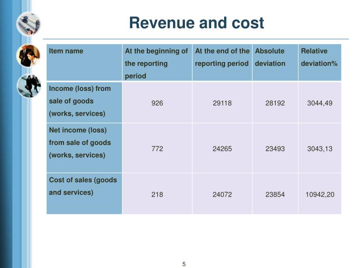 Revenue and cost