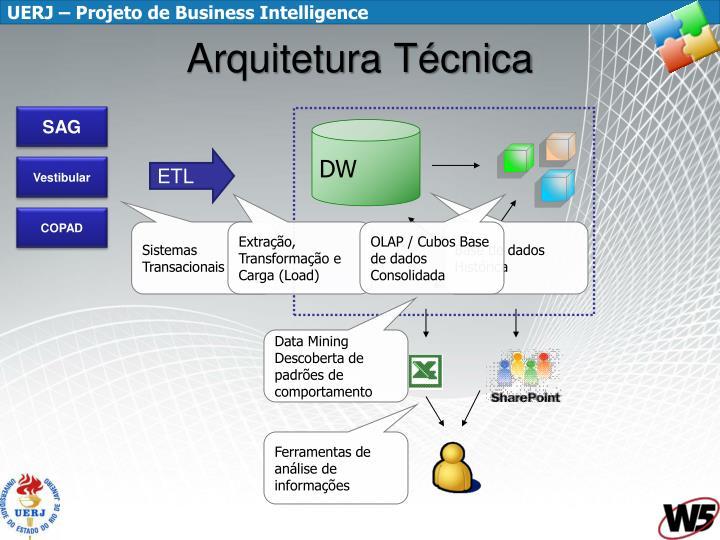 Arquitetura Técnica