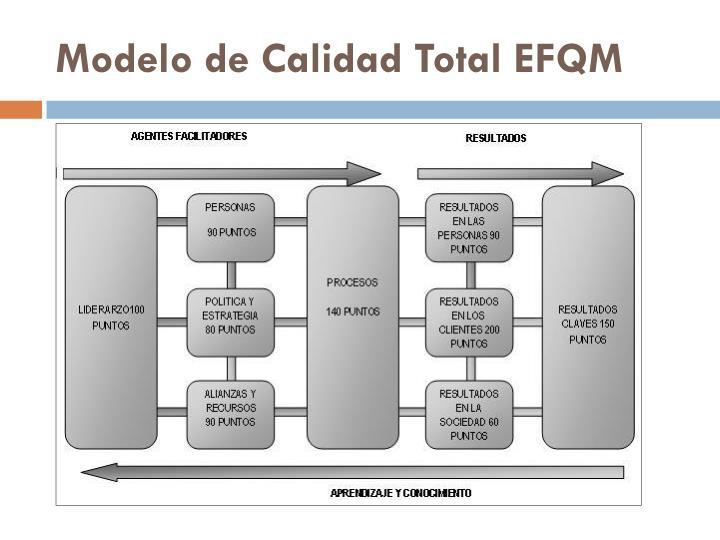Modelo de Calidad Total EFQM