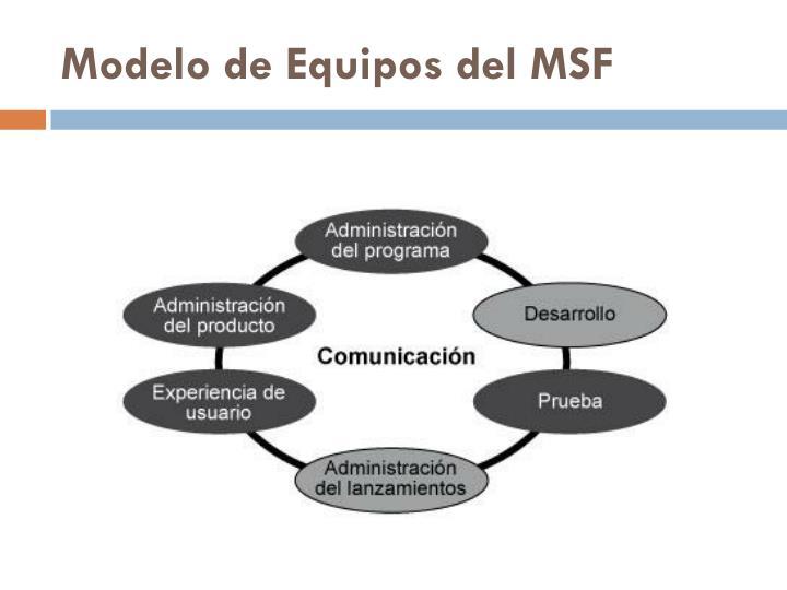 Modelo de Equipos del MSF