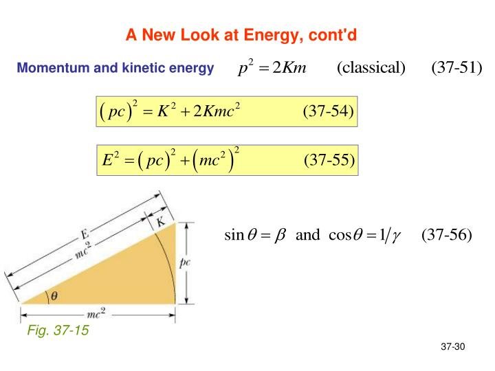 A New Look at Energy, cont'd