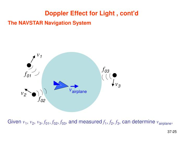 Doppler Effect for Light , cont'd