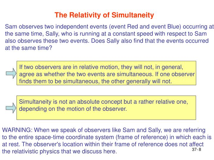 The Relativity of Simultaneity