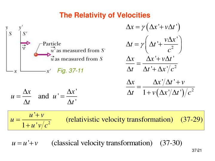 The Relativity of Velocities
