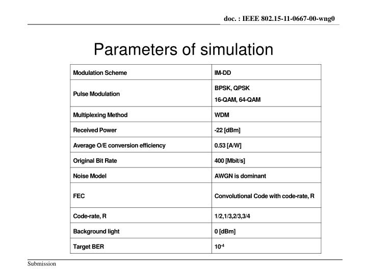 Parameters of simulation