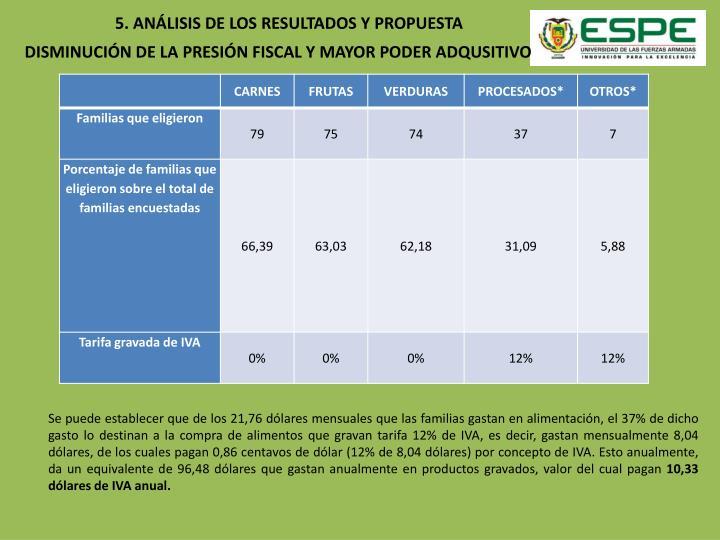 5. ANÁLISIS DE LOS RESULTADOS Y PROPUESTA