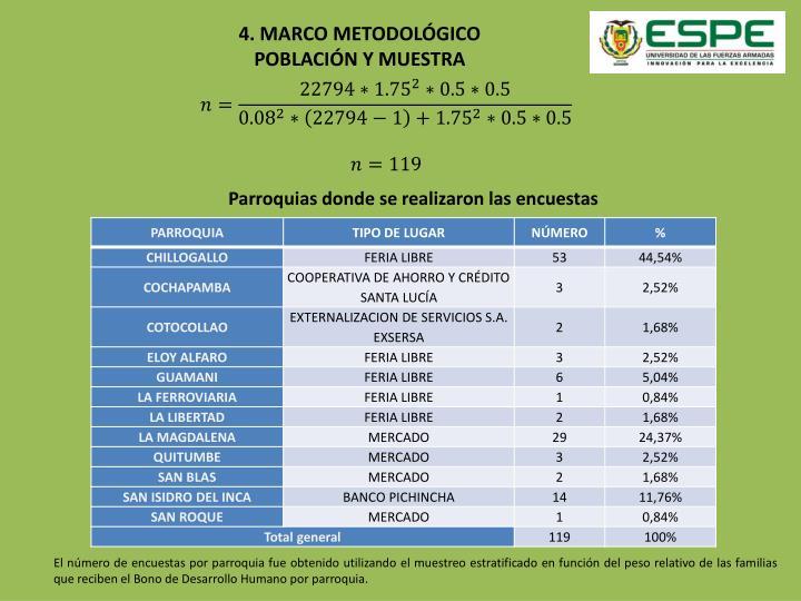 4. MARCO METODOLÓGICO