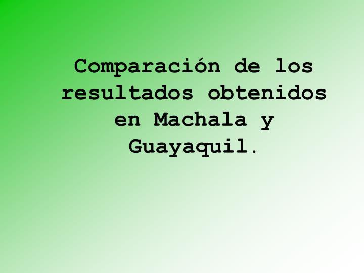 Comparación de los resultados obtenidos en Machala y Guayaquil