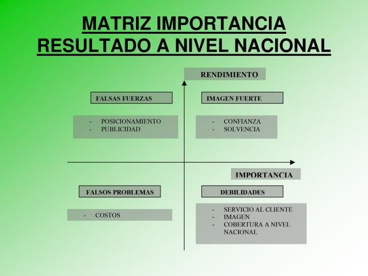 MATRIZ IMPORTANCIA RESULTADO A NIVEL NACIONAL