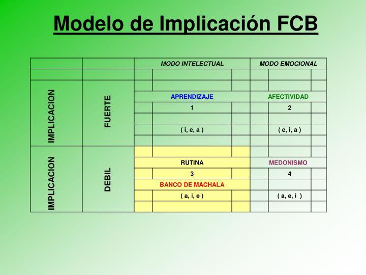 Modelo de Implicación FCB