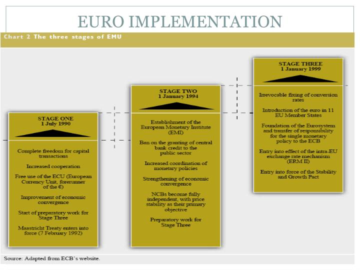 EURO IMPLEMENTATION