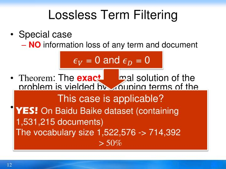 Lossless Term