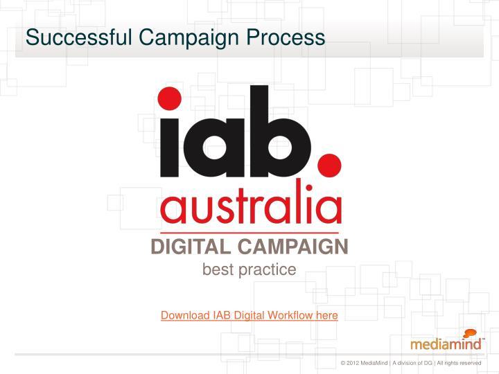 Successful Campaign Process