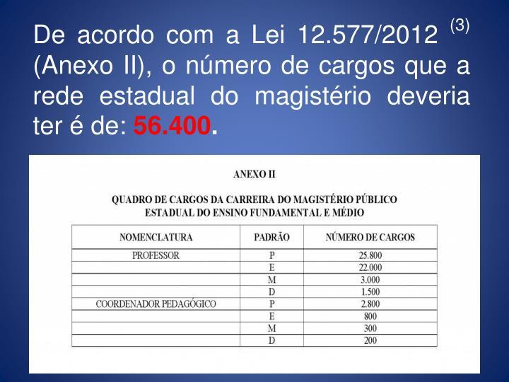 De acordo com a Lei 12.577/2012
